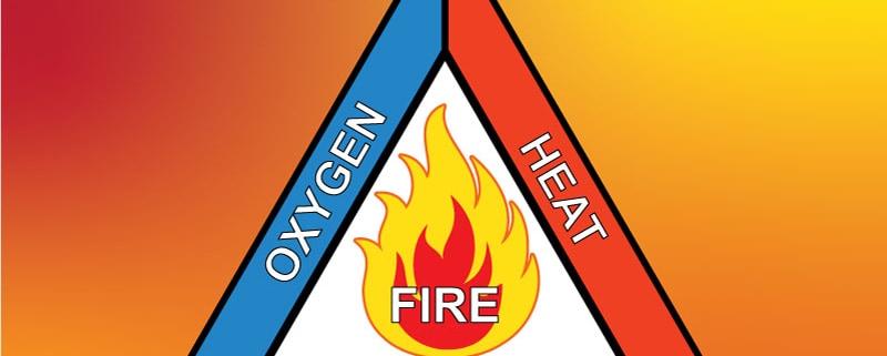 Fire triangle graphic